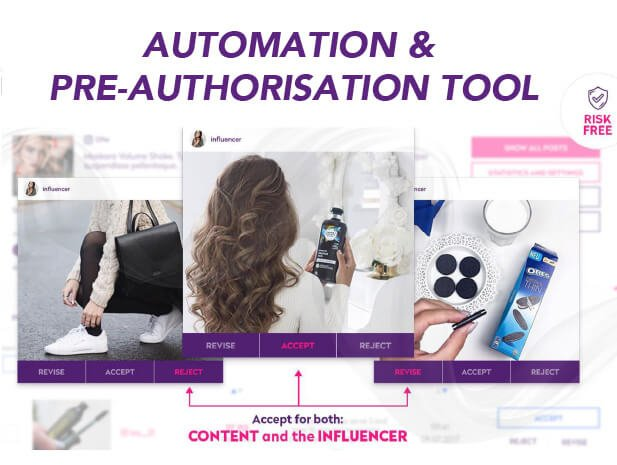 influencer automation and authorization tool